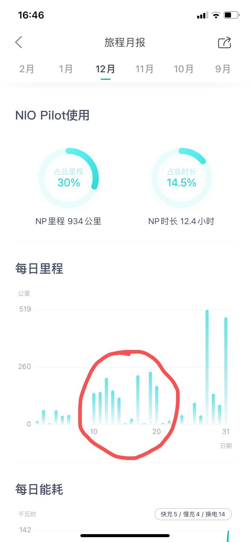 蔚来app中记录的日常行车能耗_蔚来EC6怎么样-口碑精选