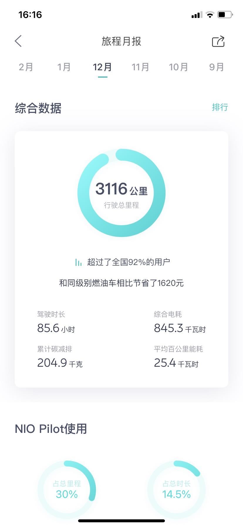 蔚来app中记录我一年的行车旅程数据_蔚来EC6怎么样-口碑精选