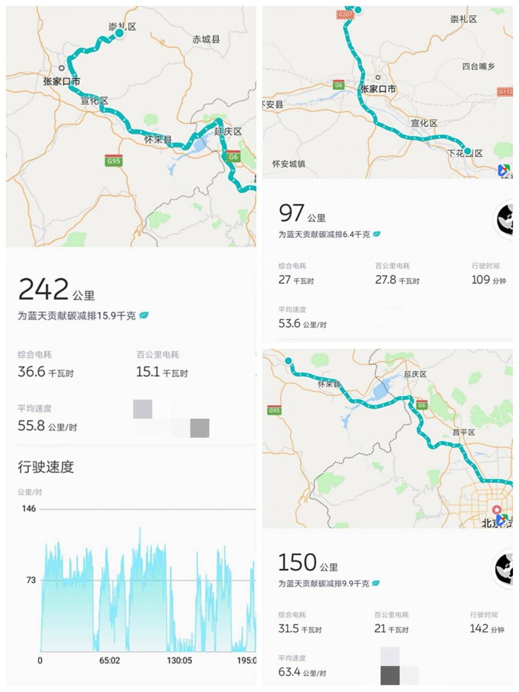 蔚来app记录跑山路情况下的能耗_蔚来ES6怎么样-口碑精选